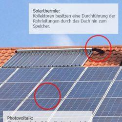 Unterschiede zwischen Solarthermie und Photovoltaik